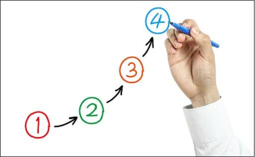 4-passos-evolução-humana-consultoria.jpg