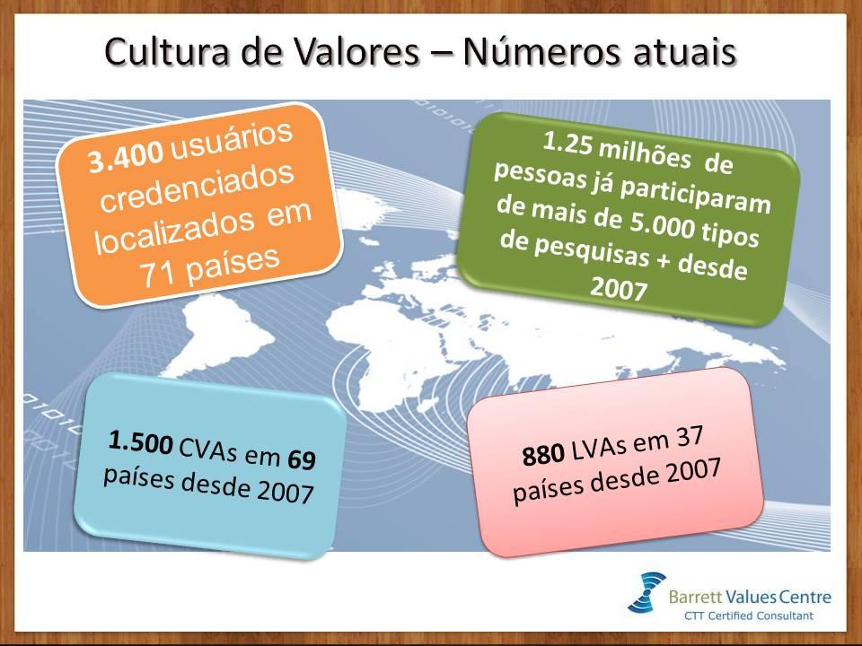 Numeros-de-Cultura-no-mundo.jpg