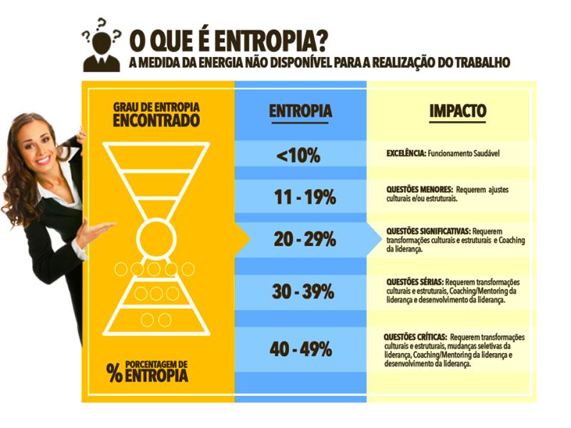entropia-percentual-de-toxidade2.png