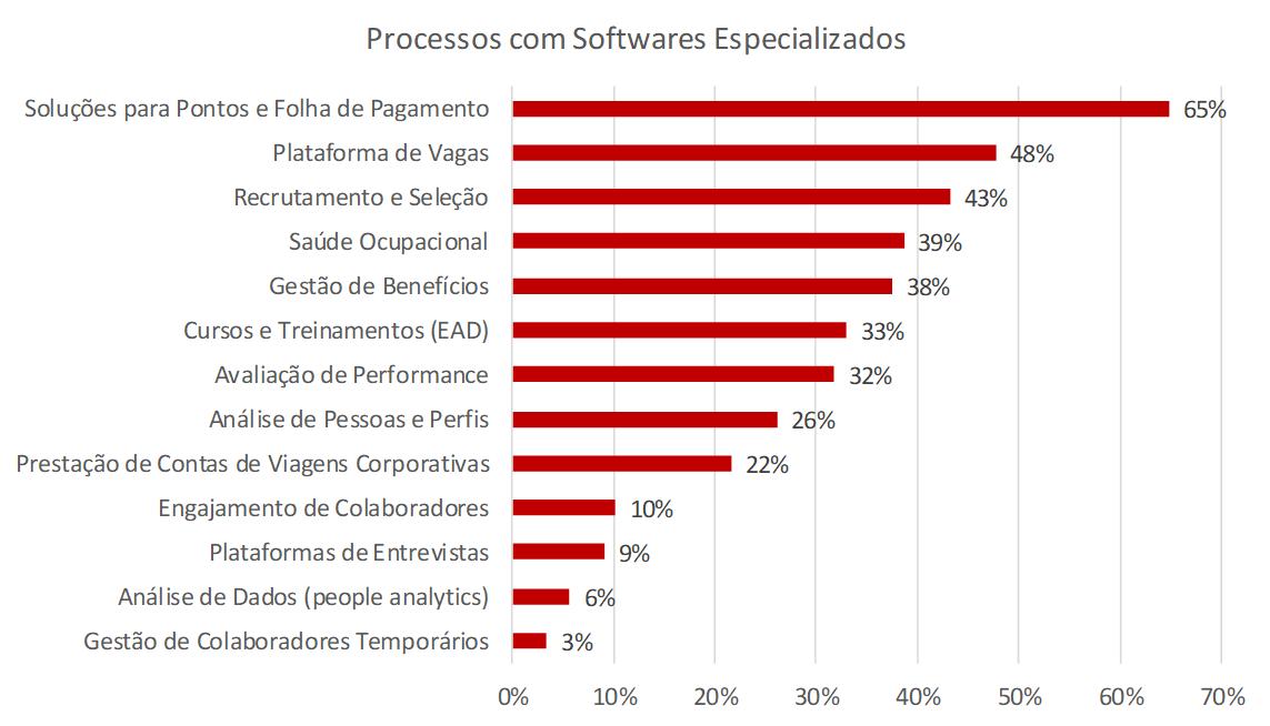 SoftwaresRH.png