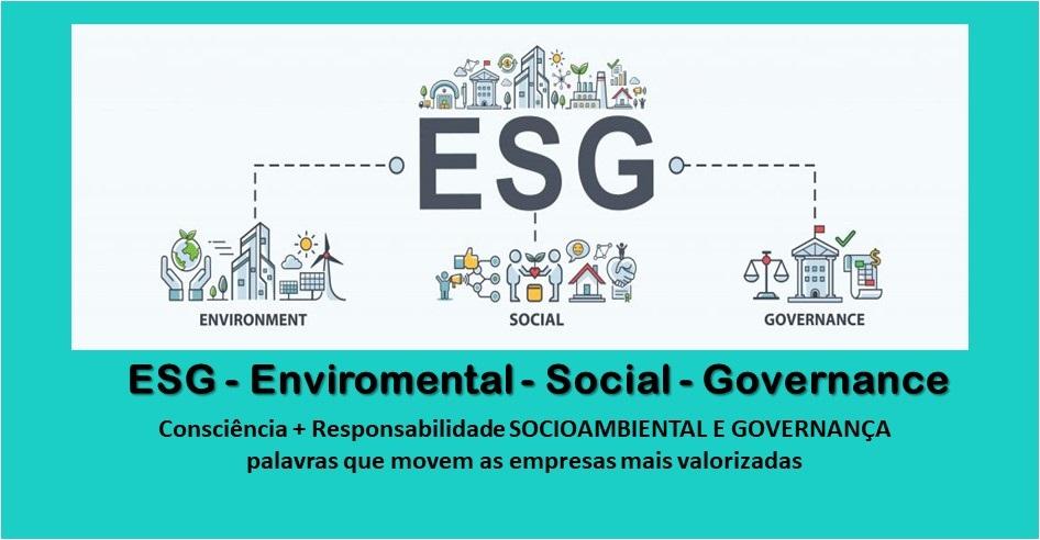 ESG – Enviromental – Social – Governance